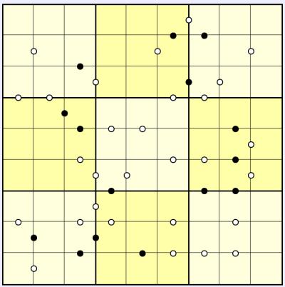 puzzlemix com: How to solve Kropki Sudoku puzzles