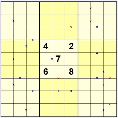 puzzlemix com: How to solve Sudoku XV puzzles